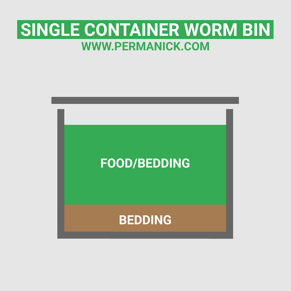 Single Container Worm Bin